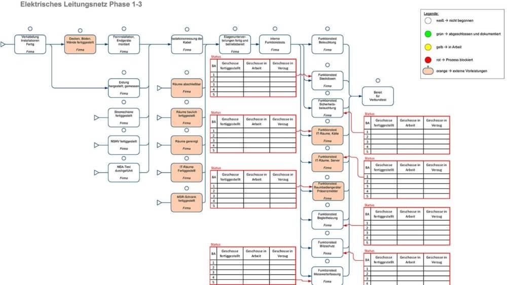 Methods   KBP Engineers   Building Services Design